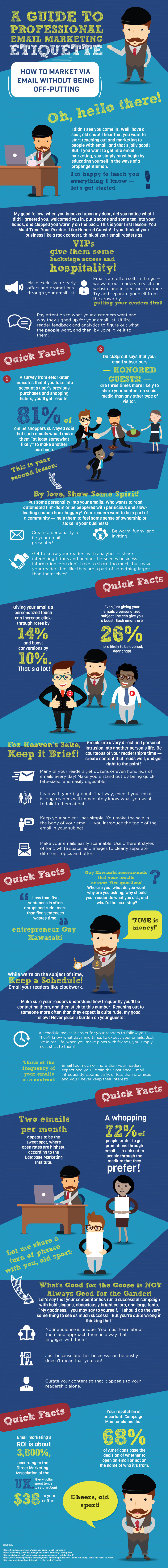 Infographic - Tips for A Successful Email Marketing Campaign