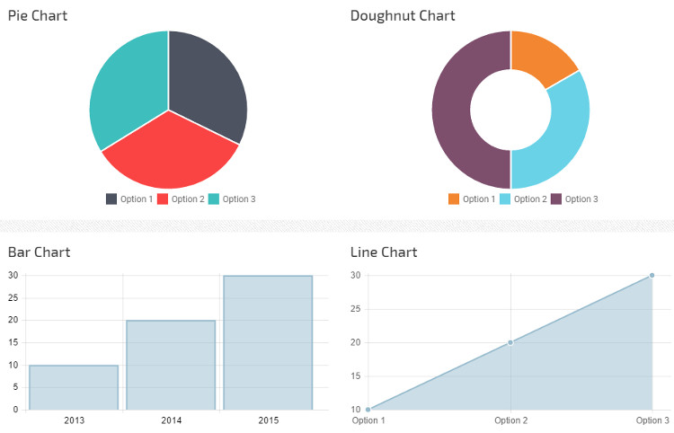 Top 5 Responsive Tables, Charts And Graphs WordPress Plugins   Thats